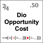 17Dio Opportunity Cost