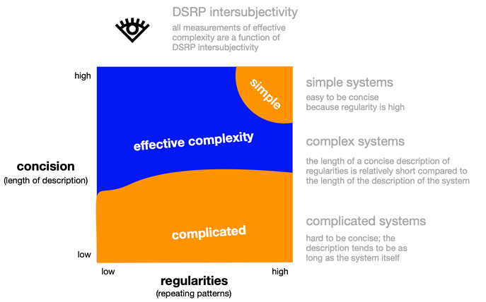 Effective Complexity