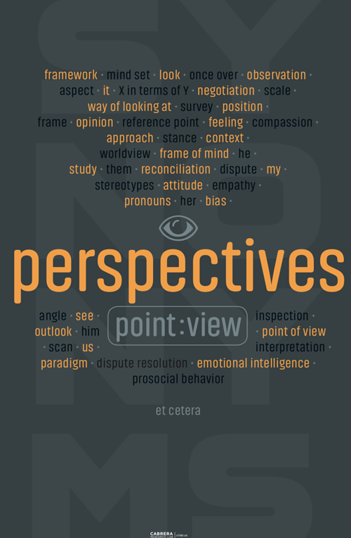 perspective synonym